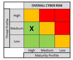 cyber-result